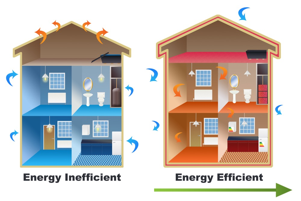 The latest trend in active adult homebuilding focuses highly on energy efficiency.